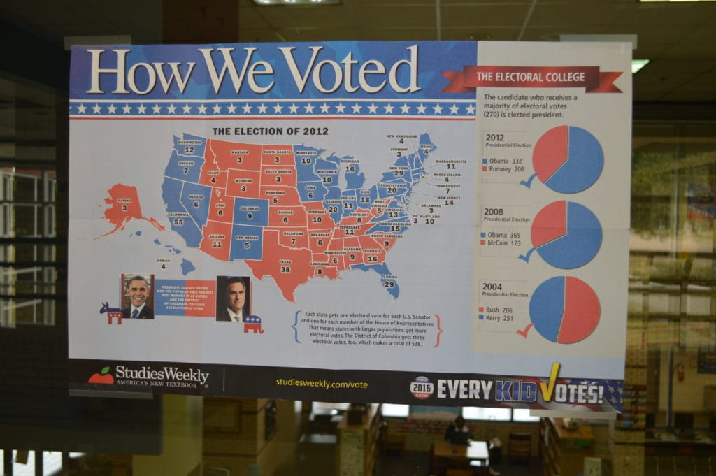 Classroom diagram explains electoral college results of 2012.