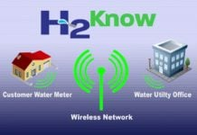H2know grand prairie new water meter