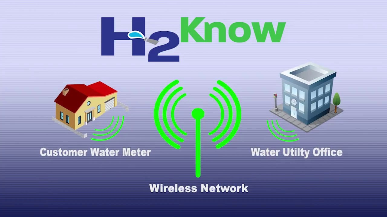 H2know grand prairie new water meter