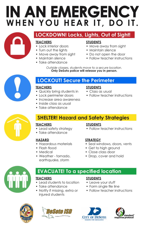 DeSoto ISD Emergency Procedures