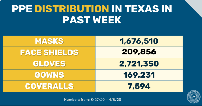 Texas PPE distribution