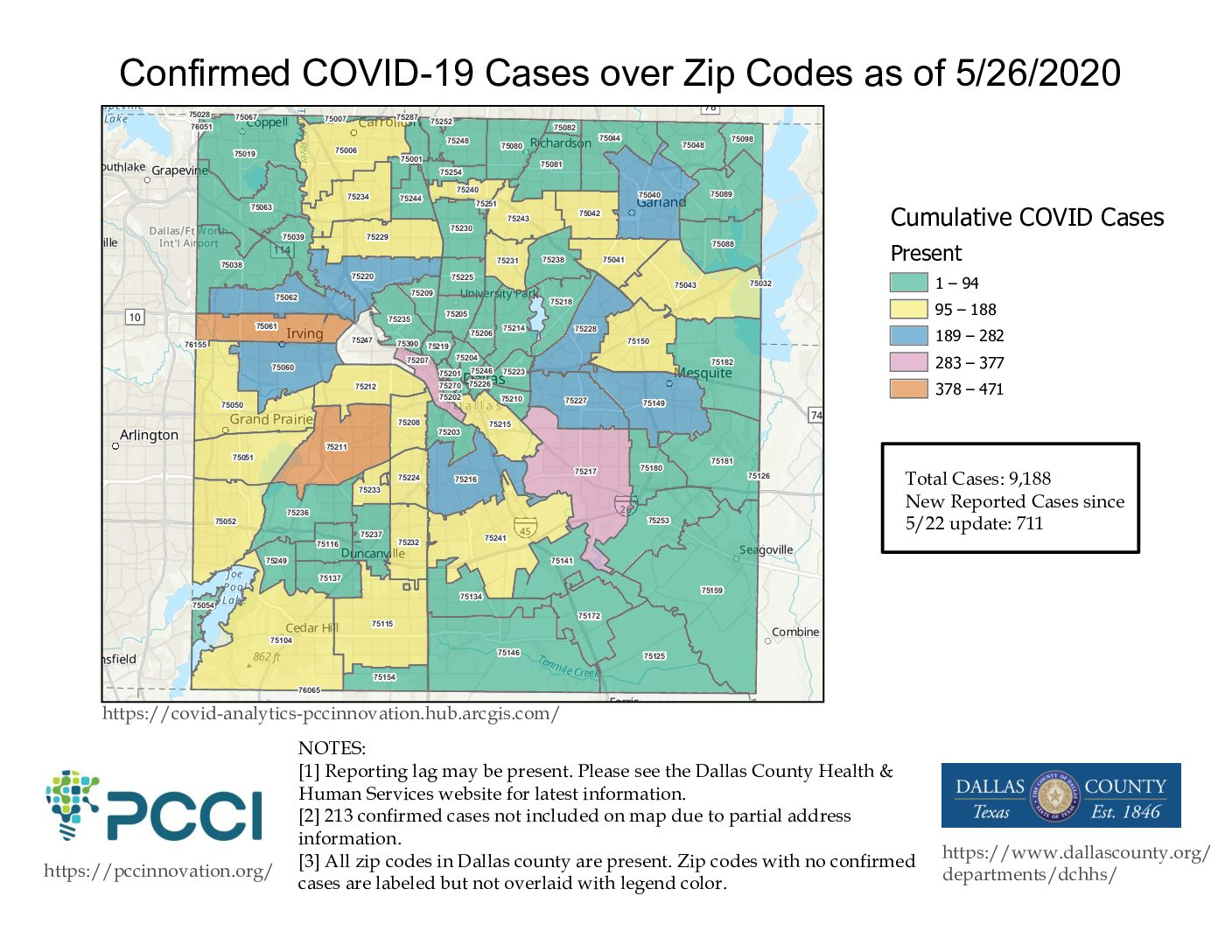 Eight Additional COVID-19 Related Deaths Reported In Dallas County