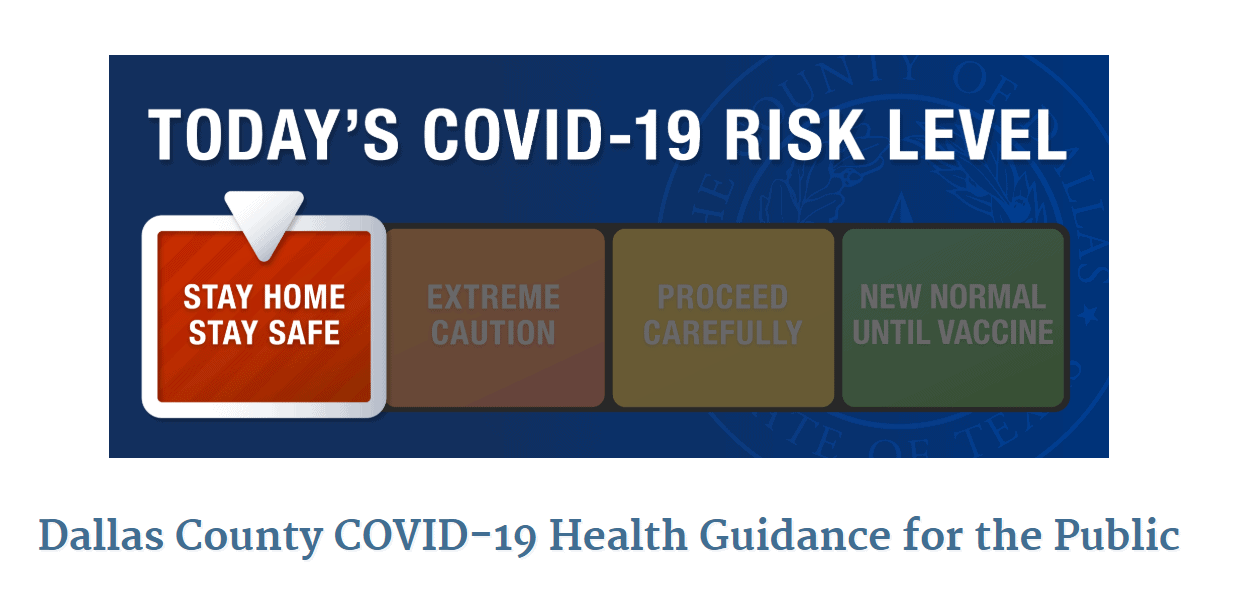Dallas County COVID-19 risk chartJuly 9
