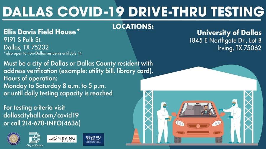 Dallas COVID19 Testing Graphic