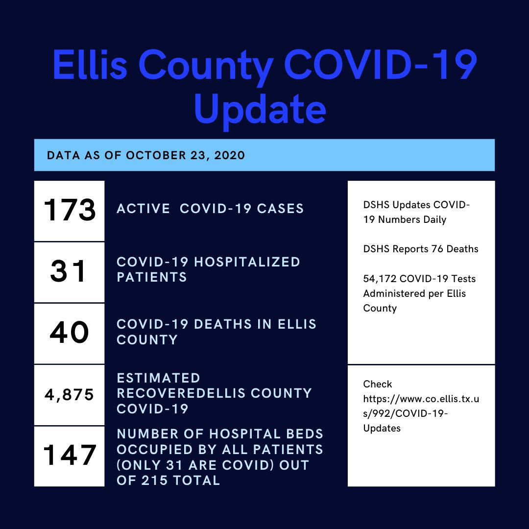 Ellis County COVID 10-23 poster