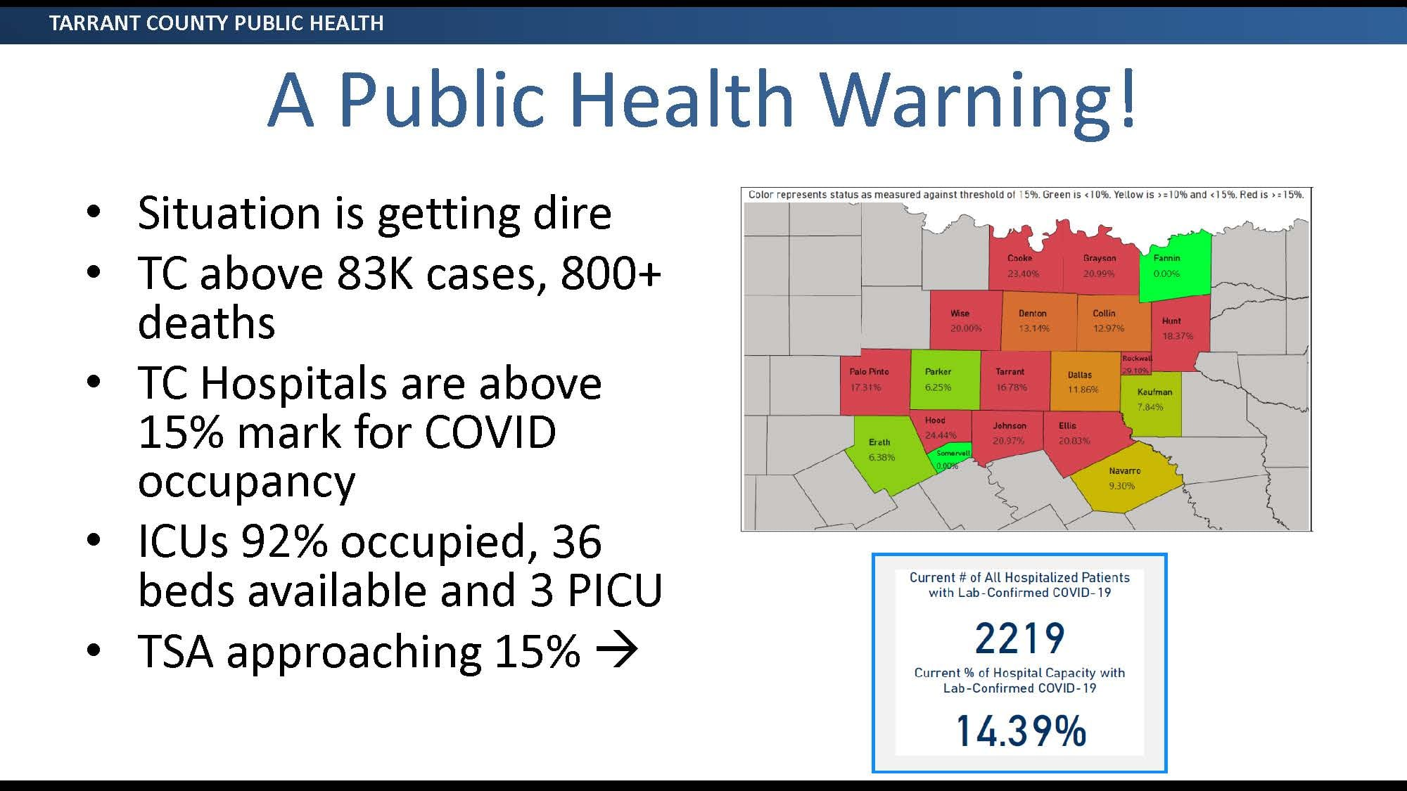 Tarrant County Public Health Warning