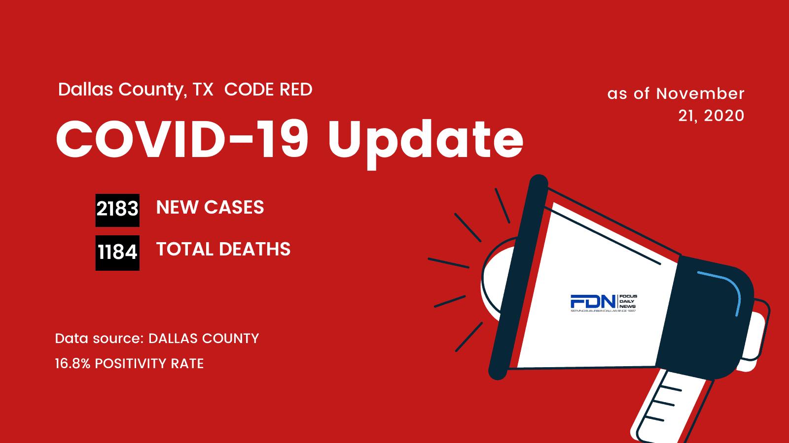 Dallas County Update 11 21