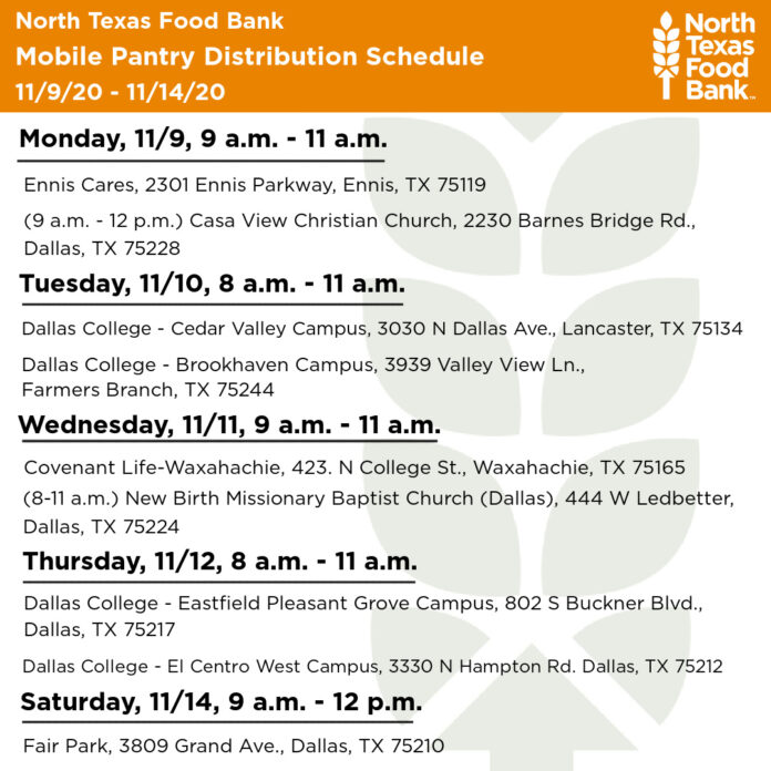 North texas Food Bank November poster