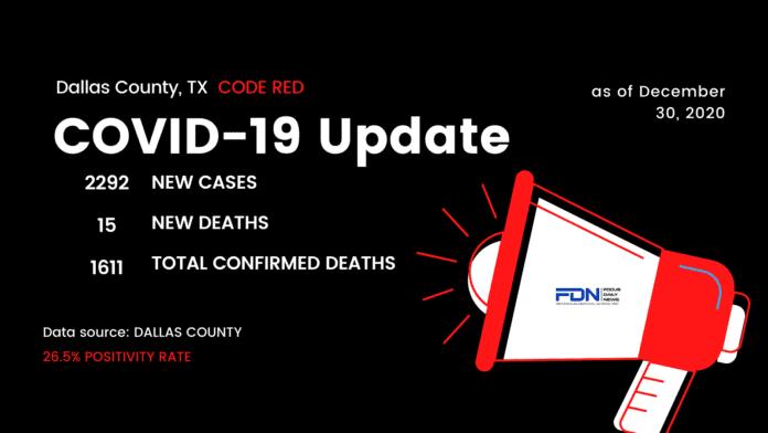 Dallas County COVID Update 12 30