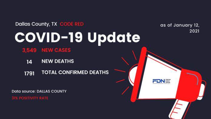 Dallas County COVID Update 1 12