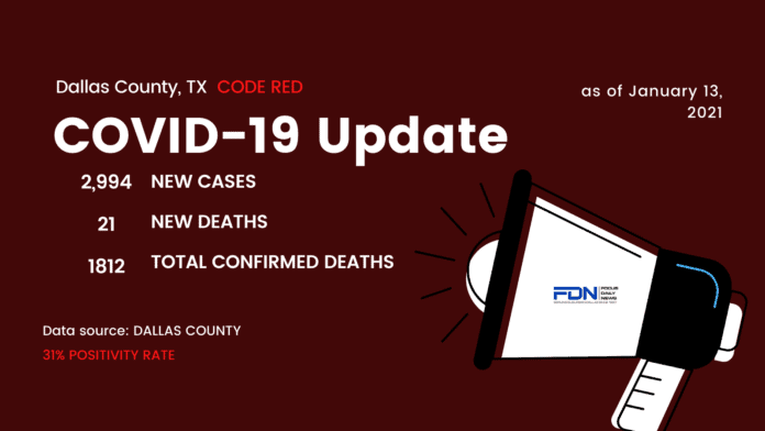 Dallas County COVID Update 1 13