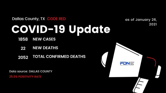 Dallas County Update 1/26