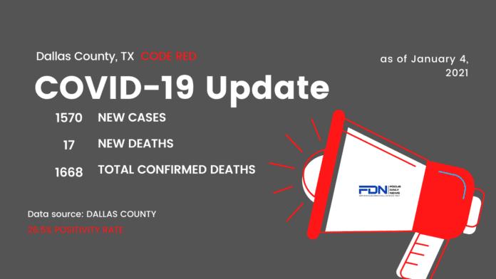 Dallas County COVID Update 1 4