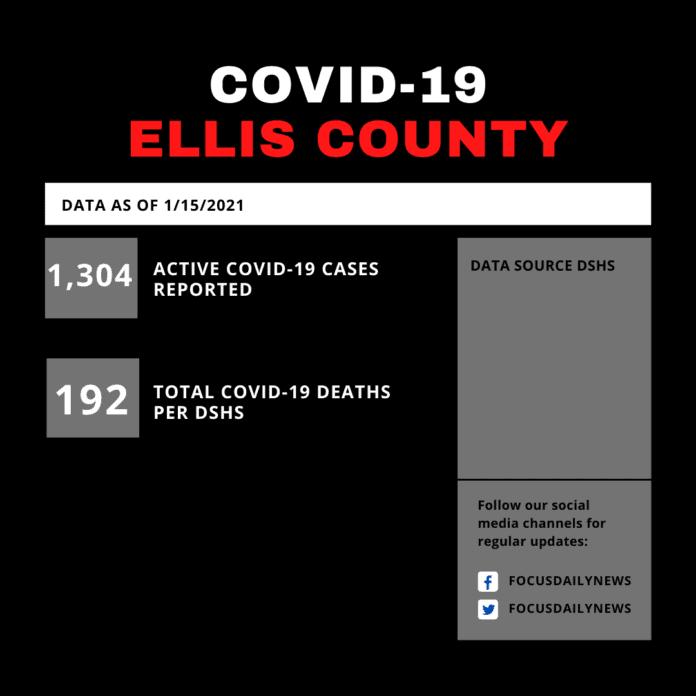 Ellis County COVID update