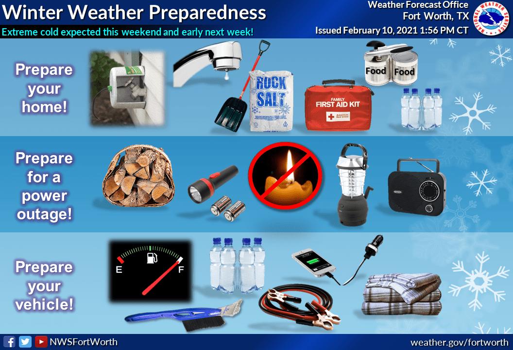 Weather preparations flyer