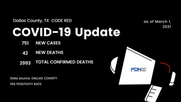 Dallas COVID Update