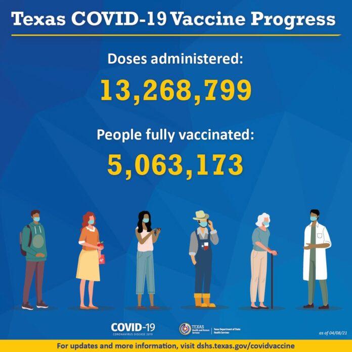 Texas COVID vaccine progress