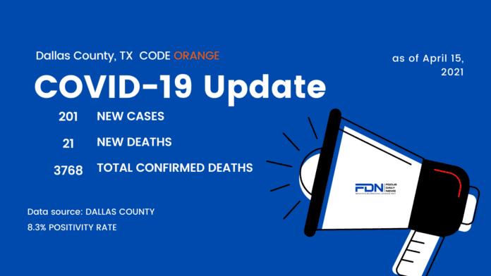 Dallas County COVID update