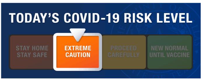 COVID19 risk level 5.8