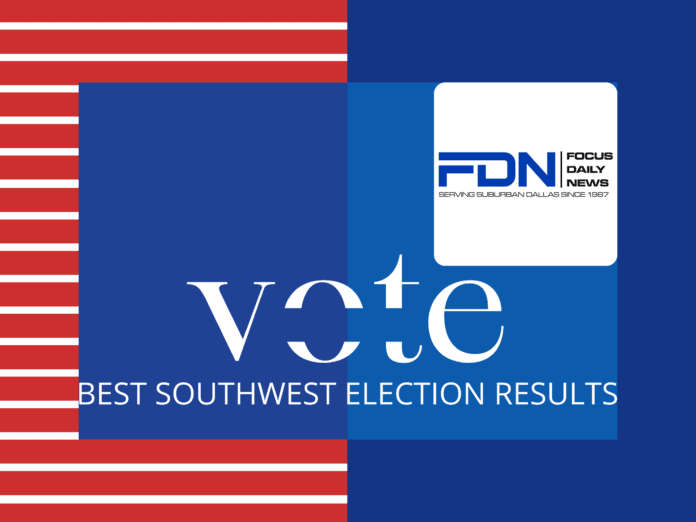 ELECTION RESULTS POSTER