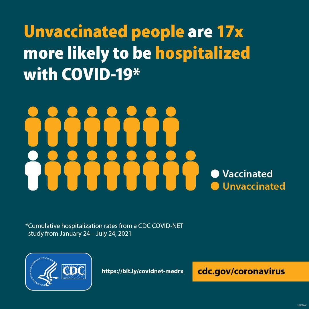 CDC unvaccinated graphic